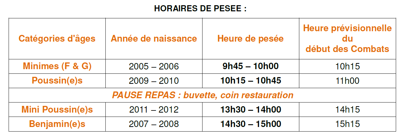 Horaires de pesee